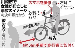 ながらスマホの自転車死亡事故、...
