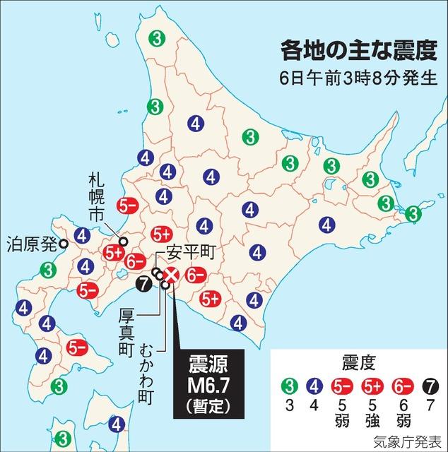 北海道で震度7の地震、9人死亡 31人安否不明:朝日新聞デジタル