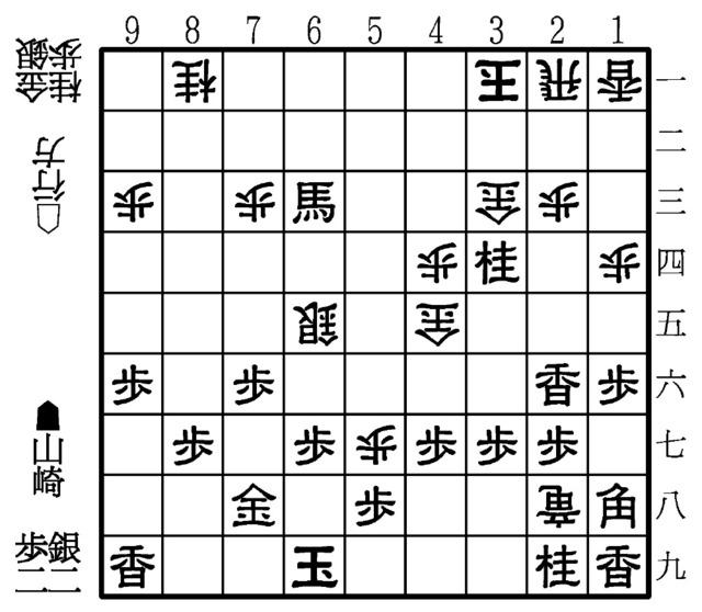 大きな勝利 第77期将棋名人戦B級...
