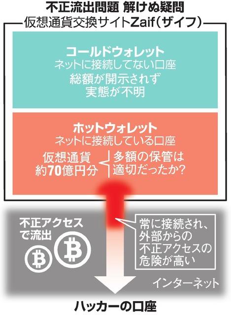 asahi.com - 流出、管理態勢に残る疑問 説明責任も果たさず朝日新聞デジタル