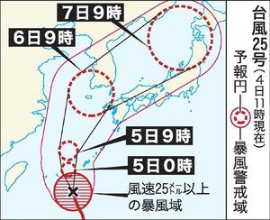 また来るの?台風25号、沖縄地方...