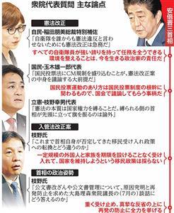 参院選見据え、国会火花 「役割...