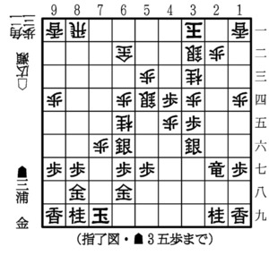 戦闘開始 第77期将棋名人戦A級順...