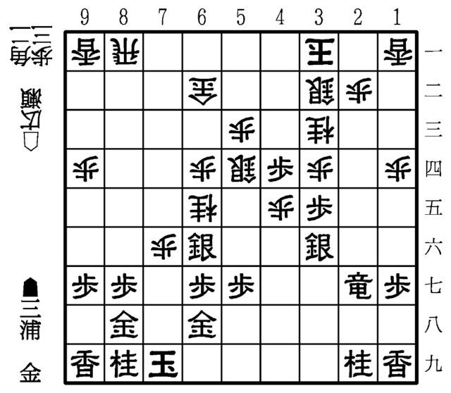 紅茶の香り 第77期将棋名人戦A級...