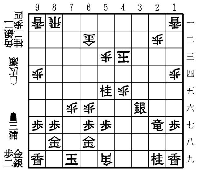 空中の王様 第77期将棋名人戦A級...