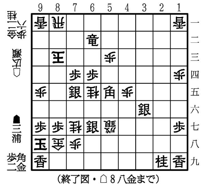 波乱の幕切れ 第77期将棋名人戦A...