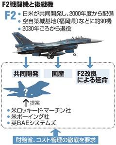 機 後継 f 2