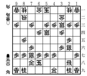 二冠、登場 第77期将棋名人戦A級...