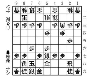 固め合い 第77期将棋名人戦A級順...