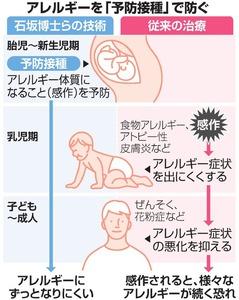 くしゃみしたら子宮痛い 妊娠初期
