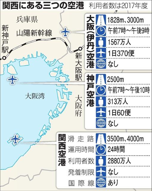 関西3空港の役割どう見直す?8年ぶりに関係者が懇談会:朝日新聞デジタル