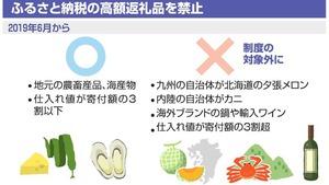ふるさと納税、高額返礼品は対象外 19年6月から:朝日新聞デジタル