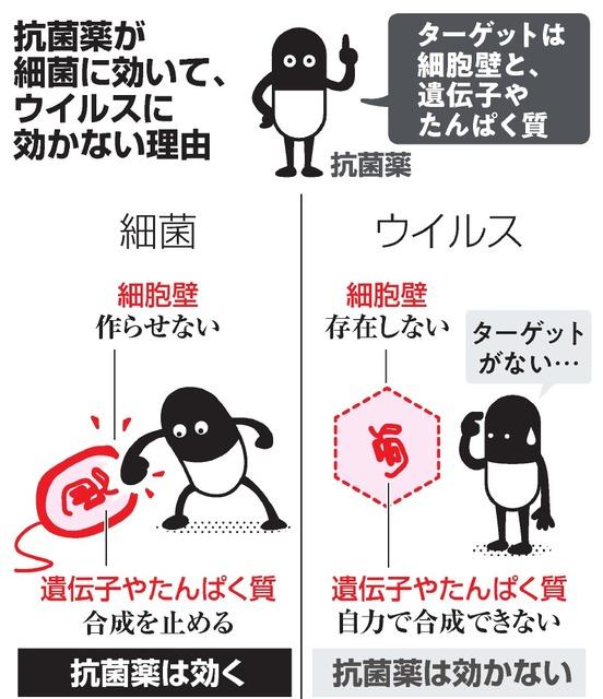 https://www.asahicom.jp/articles/images/AS20190208002584_comm.jpg