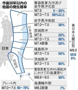 宮城県沖、M7級の地震確率は「90%」 30年以内に:朝日新聞デジタル