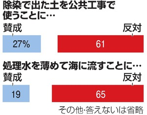 https://www.asahicom.jp/articles/images/AS20190228000096_commL.jpg
