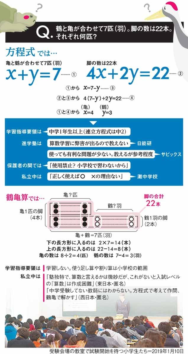 【教育】謎すぎる…小学校の指導方針「方程式は使用禁止」「47×12→×」「12×47→○」「習ってない漢字は自分の名前でも使用禁止」