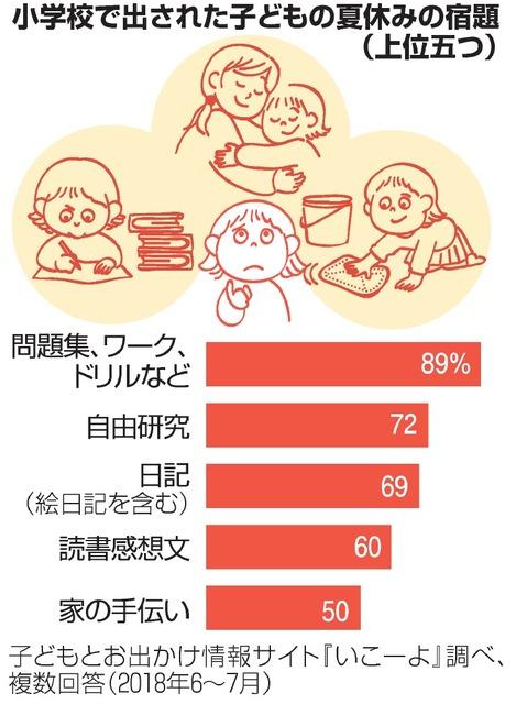 https://www.asahicom.jp/articles/images/AS20190315001712_comm.jpg