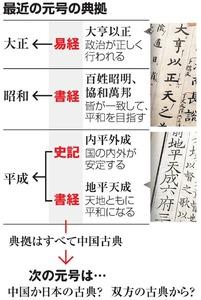 新元号、初めて日本の古典由来に? 漢籍とのダブル説も