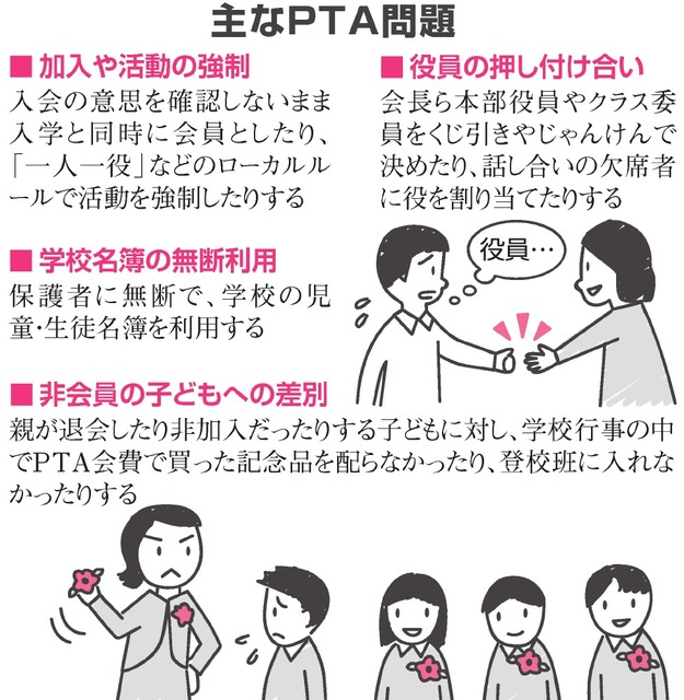Pta 決め コロナ 役員