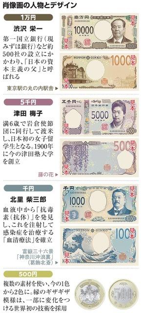 いつから 万 円 新 一 札 一万円札のホログラムについて。先日ホログラムのないお札が手元にあり、大