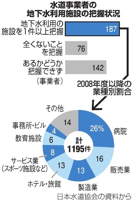 https://www.asahicom.jp/articles/images/AS20190416003622_comm.jpg