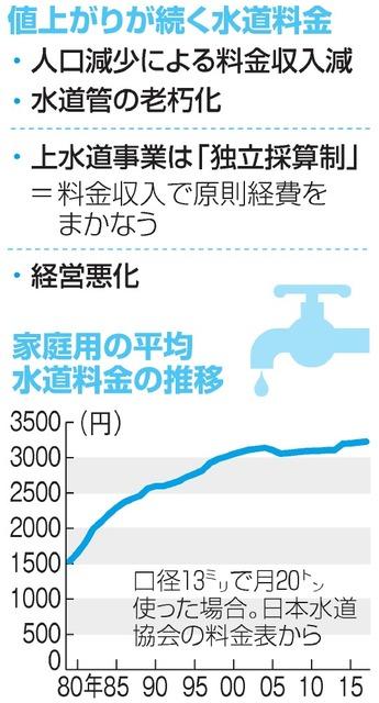 https://www.asahicom.jp/articles/images/AS20190416004172_comm.jpg