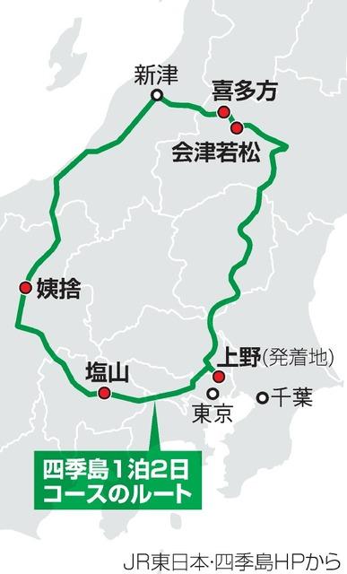 豪華寝台「四季島」至高の食と眺め 訓練運転乗ってみた:朝日新聞デジタル