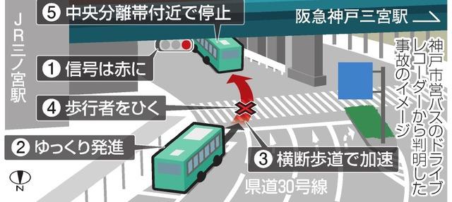 新聞 事件 事故 神戸 被害者の十数万円入り財布発見 強盗殺人容疑で男再逮捕