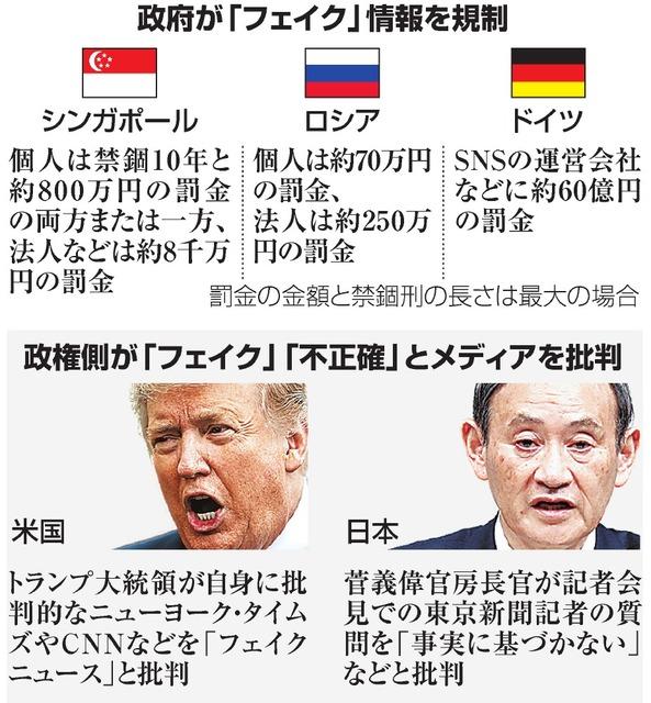 東京新聞占い