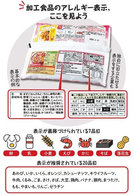 食品のアレルギー「親切表示」って? 買い物時の注意点:朝日新聞デジタル