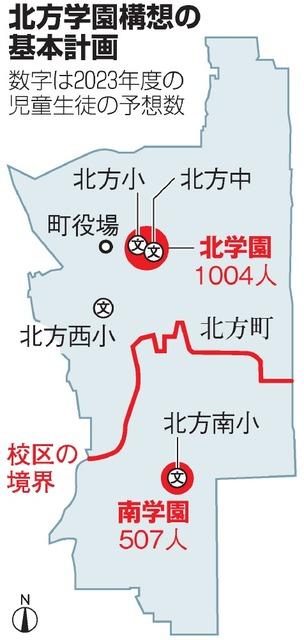 岐阜)北方町、小中一貫の2校新設へ 基本計画を発表:朝日新聞デジタル