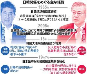 国交正常化以降で「最悪」 日韓、出口見えぬ対立の行方:朝日新聞デジタル