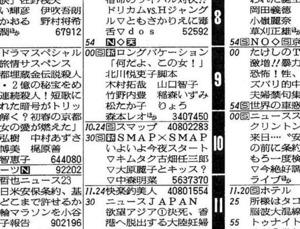 (平成テレビ史)月9、恋愛から人生へ