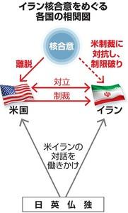 米イランの対話、サウジ攻撃が影 日・英・仏・独が仲介外交:朝日新聞 ...