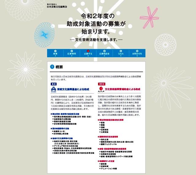 asahi.com - 「公益性で不適当なら」助成取り消し 芸文振が要綱改正朝日新聞デジタル