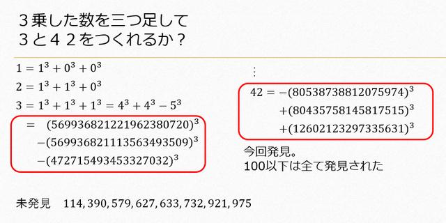 【数学】60年解けなかった数学の難題 世界中のPCつなぎ解決