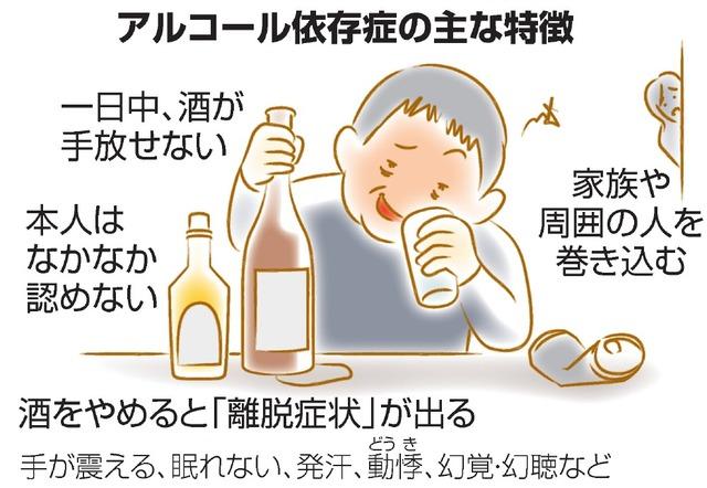 症状 アルコール 離脱