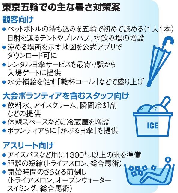 【東京五輪】暑さ対策、全容判明…ボランティアにはアイスクリーム 氷1300トンで選手冷やす 関係者「これで十分なのか…」