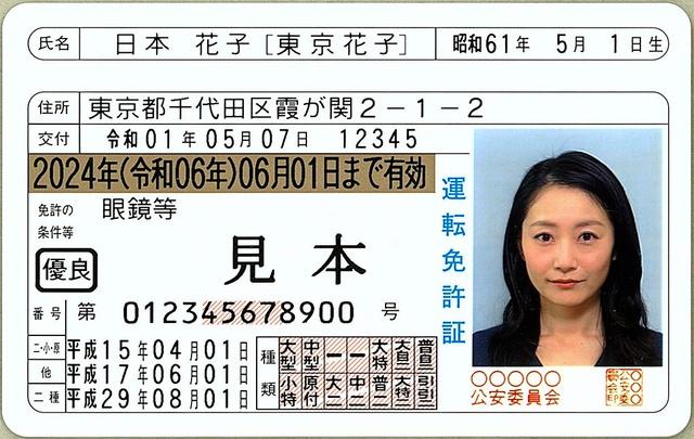 証 変更 氏名 免許 運転