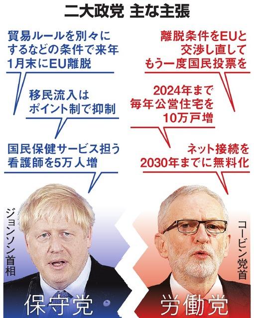 EU離脱向け与党優位 12日英総選挙、野党も追い上げ:朝日新聞デジタル
