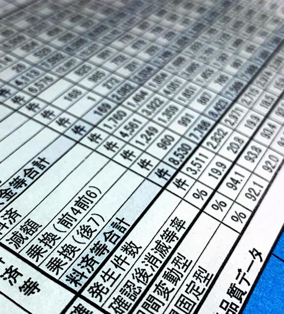 日本 郵政 の 株価