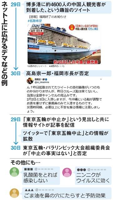 中止 東京 五輪