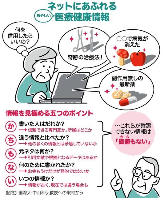 「○○で病気が消えた」 怪しい医療情報、見極めは?:朝日新聞デジタル