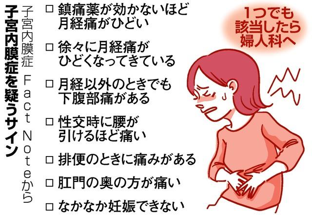 子宮 内 膜 症 原因 やりすぎ 子宮内膜症の原因とやりすぎ - 子宮の病気と ...