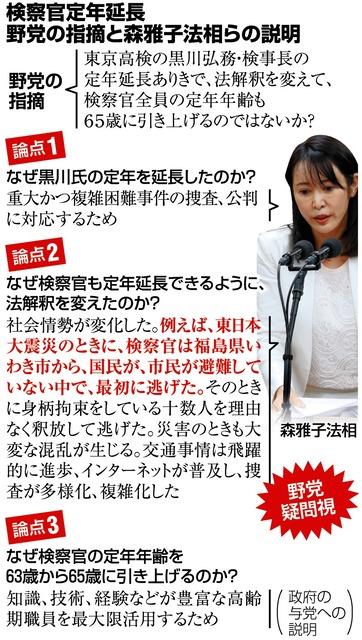 森法相場当たり答弁の代償「検察内に味方いなくなった」:朝日新聞デジタル