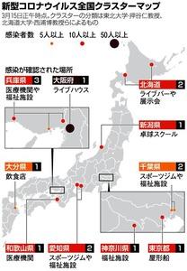 和歌山県コロナ最新情報