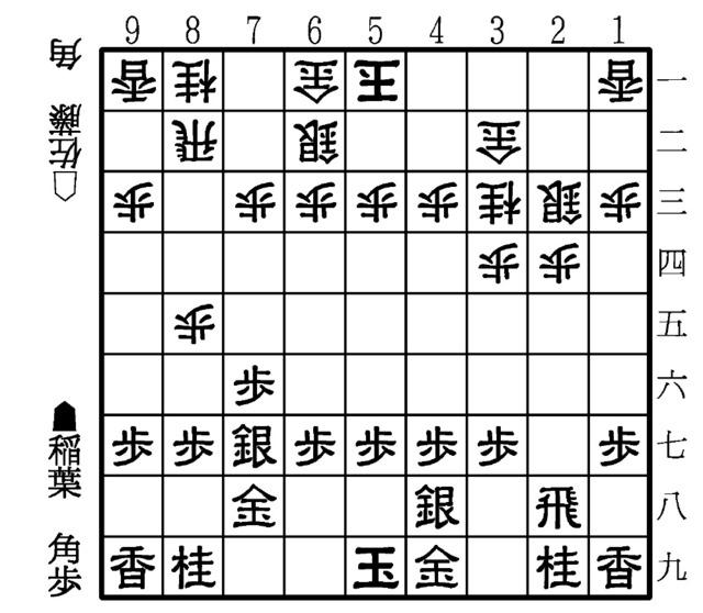 自由な将棋 第78期将棋名人戦A級順位戦8回戦 第45局第2譜:朝日 ...