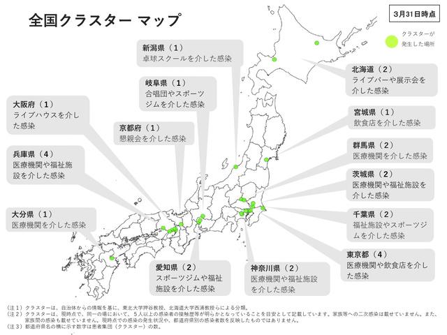 東京 都 ホームページ コロナ 感染 者 数