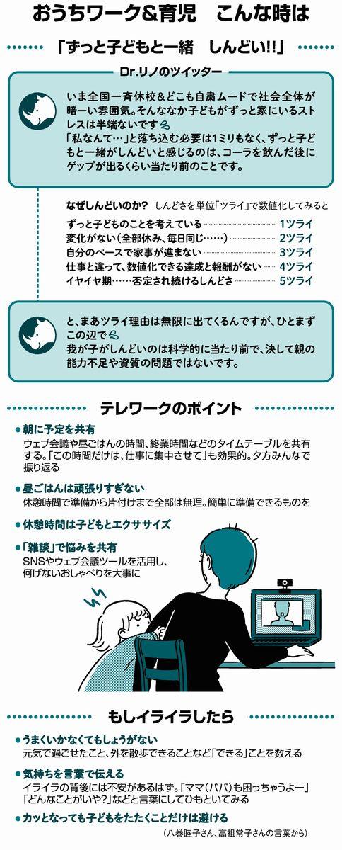 テレワーク、「おうち育児」に悲鳴 工夫できることは?:朝日新聞デジタル