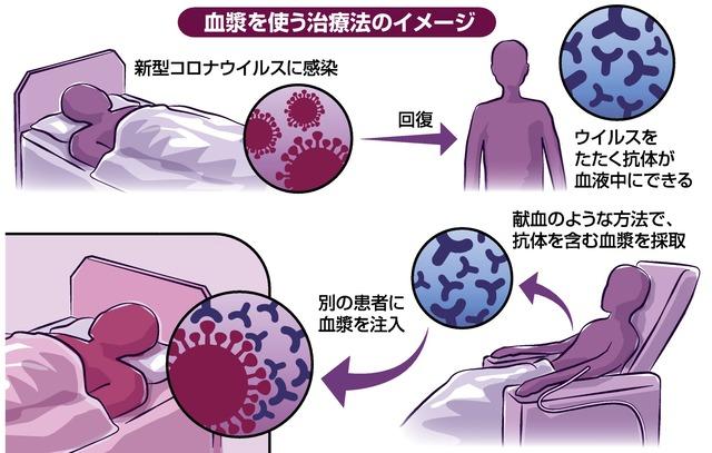 ワクチン 成分 コロナ